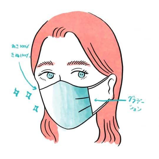 「暑くて倒れそう」な悩みを解決!今買うべき涼感マスク5選