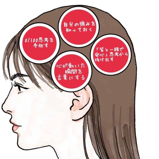 """公認心理士・山名裕子先生が教える""""選ぶ人生""""を生きるための4つの思考習慣"""